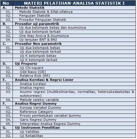 Analisa Statistik 1