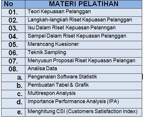 Pelatihan Riset Kepuasan Pelanggan