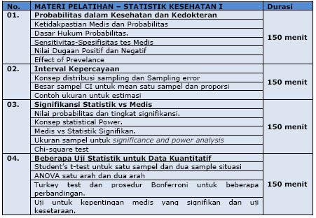 Statistik Kesehatan 1