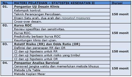 Statistik Kesehatan 2